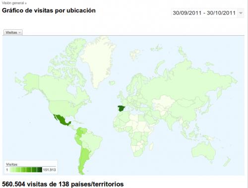 Consultoria Google Analytics Canarias