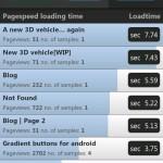 Google Analytics Android - Velocidad Carga